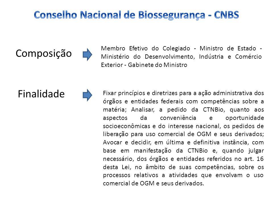 Conselho Nacional de Biossegurança - CNBS