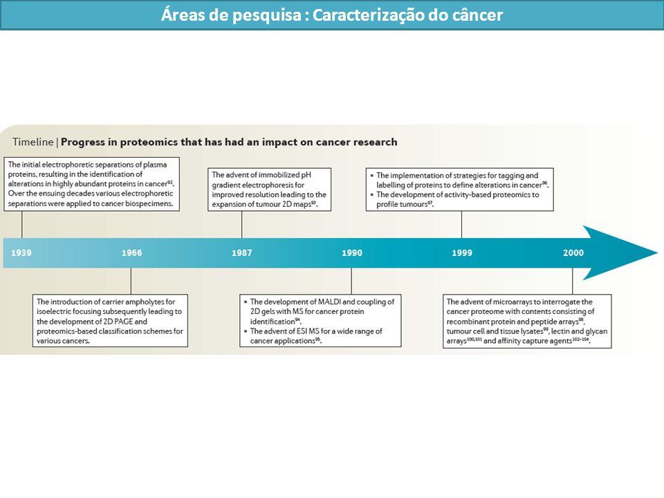Áreas de pesquisa : Caracterização do câncer