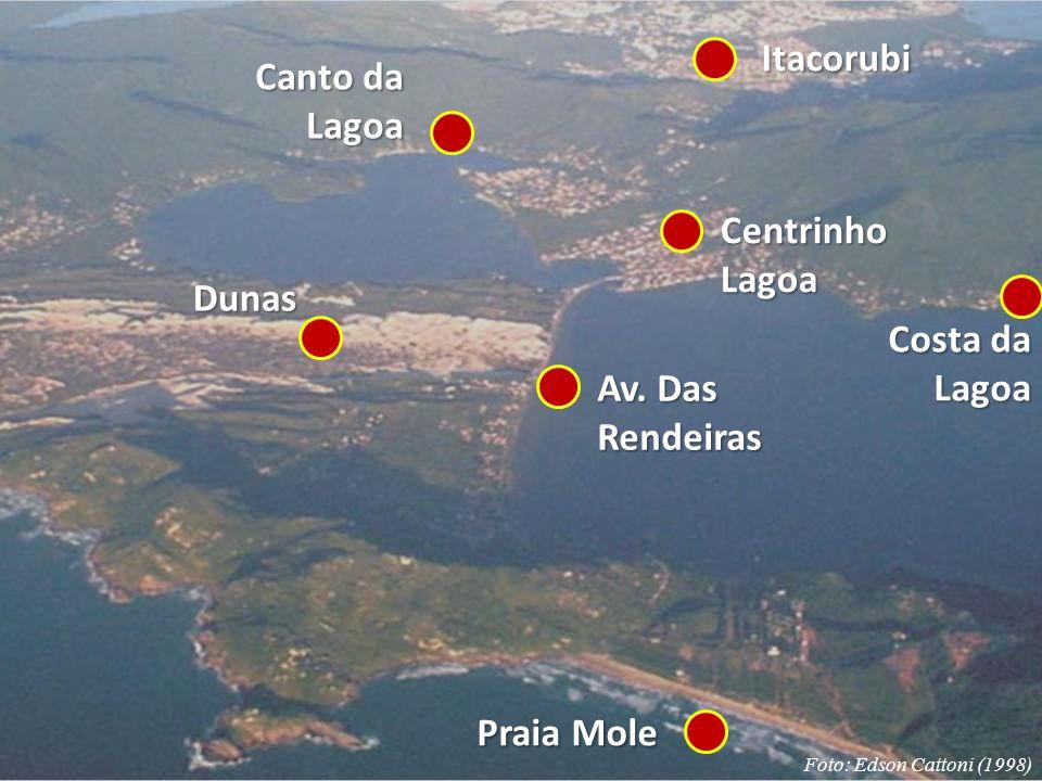 Itacorubi Canto da Lagoa Centrinho Lagoa Dunas Costa da Lagoa