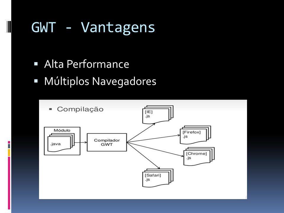 GWT - Vantagens Alta Performance Múltiplos Navegadores