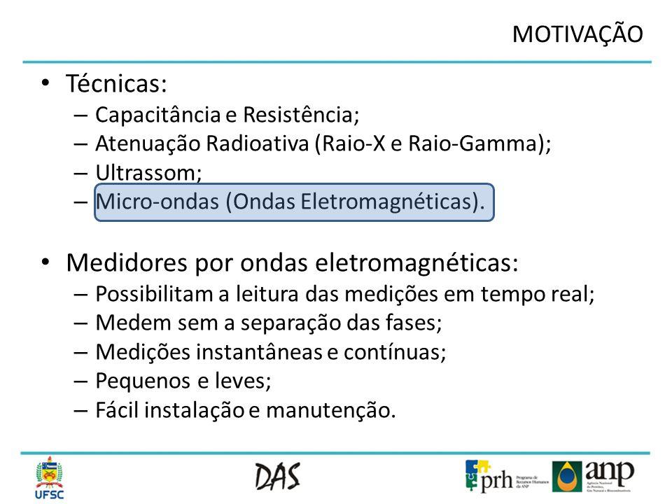 Medidores por ondas eletromagnéticas: