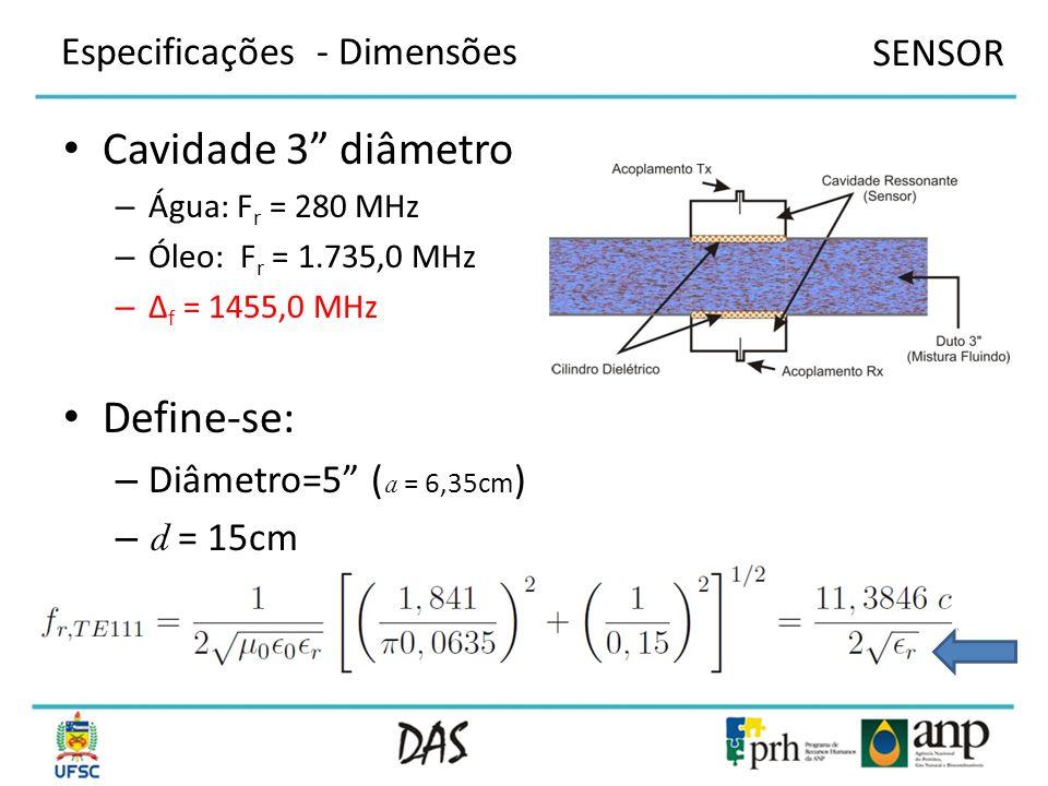 Cavidade 3 diâmetro Define-se: Especificações - Dimensões SENSOR