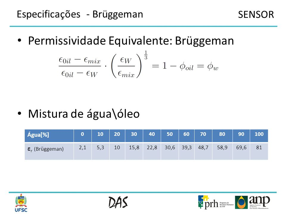 Permissividade Equivalente: Brüggeman