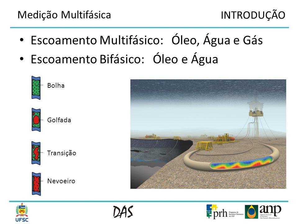Escoamento Multifásico: Óleo, Água e Gás