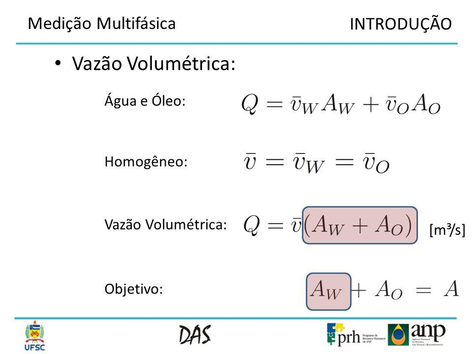 Vazão Volumétrica: Vazão Mássica: Medição Multifásica INTRODUÇÃO