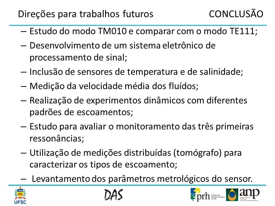 Direções para trabalhos futuros CONCLUSÃO