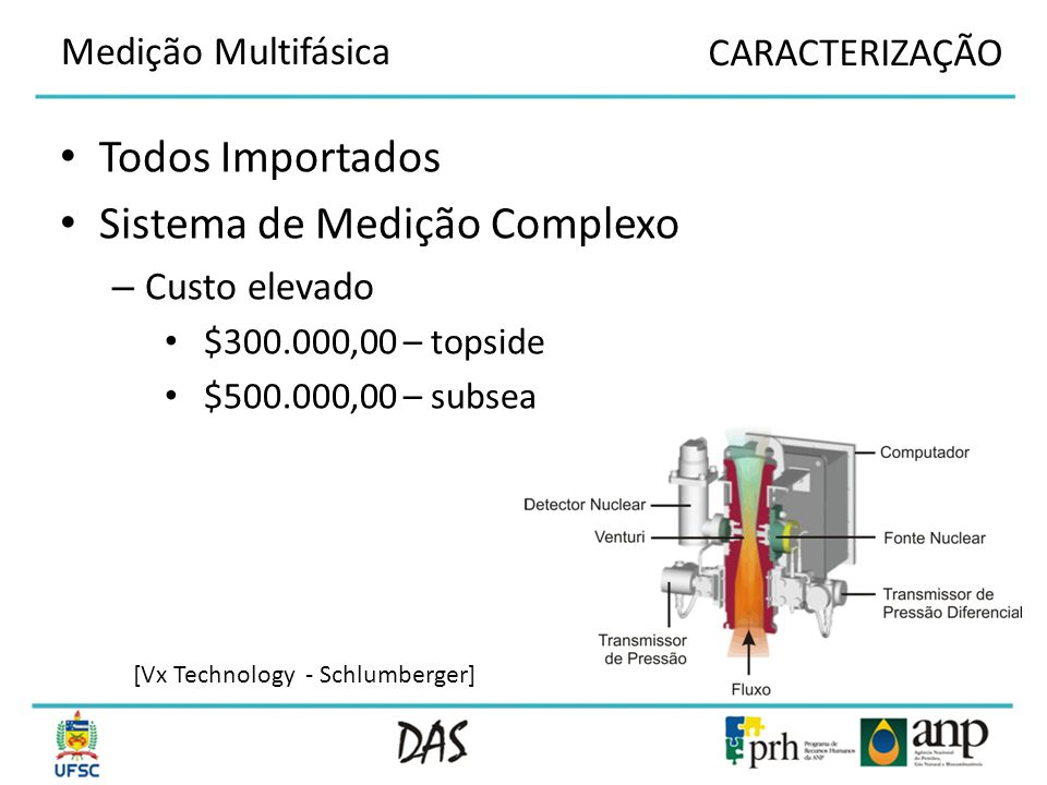 Sistema de Medição Complexo