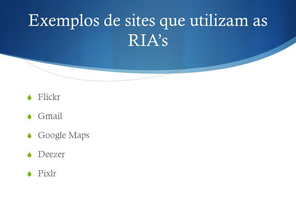 Exemplos de sites que utilizam as RIA's