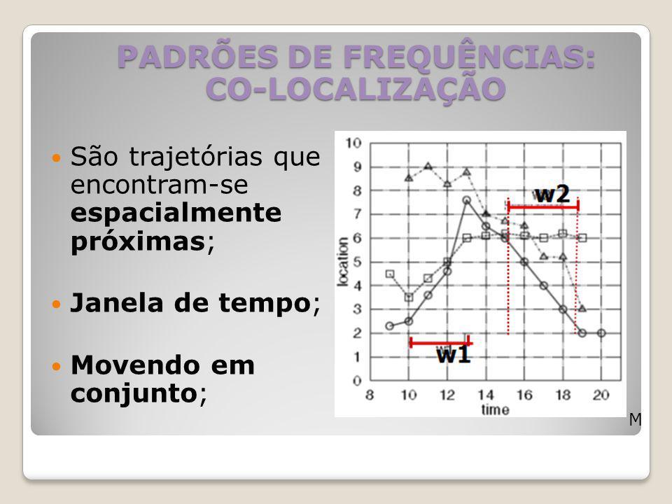 PADRÕES DE FREQUÊNCIAS: