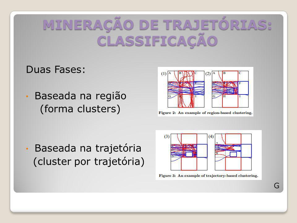 MINERAÇÃO DE TRAJETÓRIAS: CLASSIFICAÇÃO