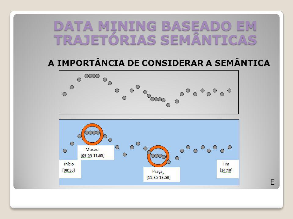 DATA MINING BASEADO EM TRAJETÓRIAS SEMÂNTICAS