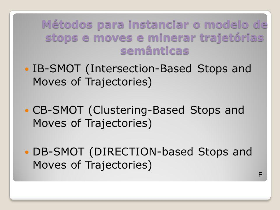 IB-SMOT (Intersection-Based Stops and Moves of Trajectories)