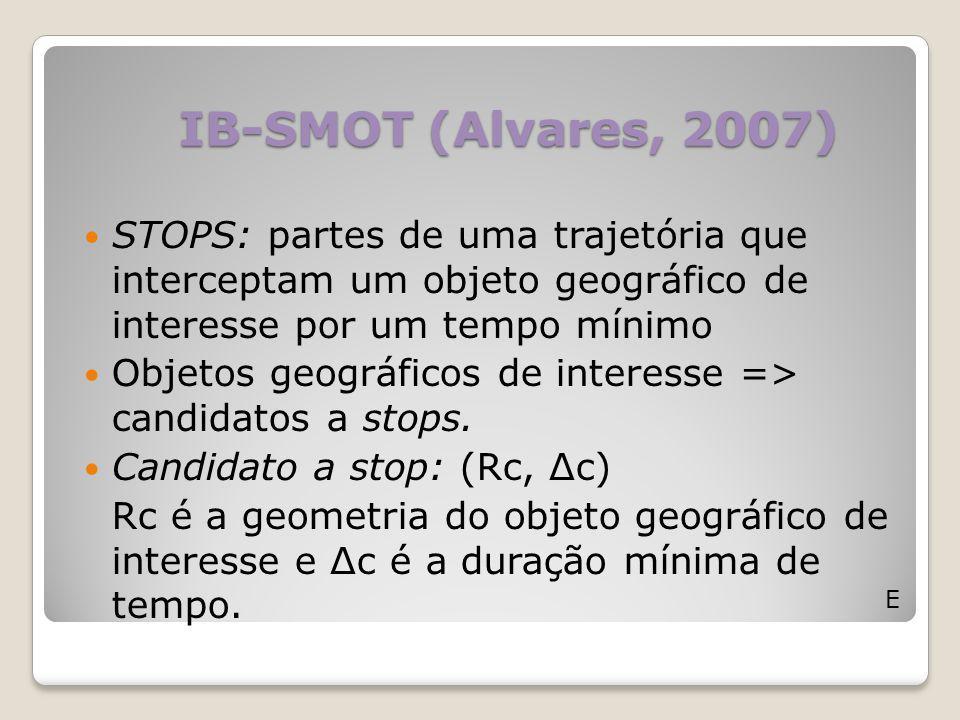 IB-SMOT (Alvares, 2007) STOPS: partes de uma trajetória que interceptam um objeto geográfico de interesse por um tempo mínimo.