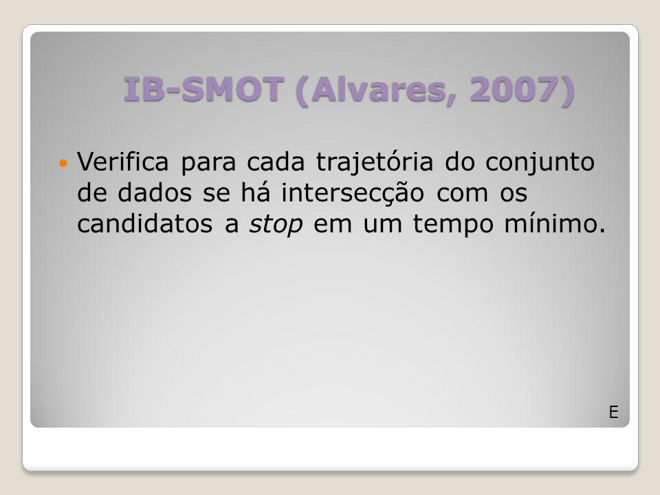 IB-SMOT (Alvares, 2007) Verifica para cada trajetória do conjunto de dados se há intersecção com os candidatos a stop em um tempo mínimo.