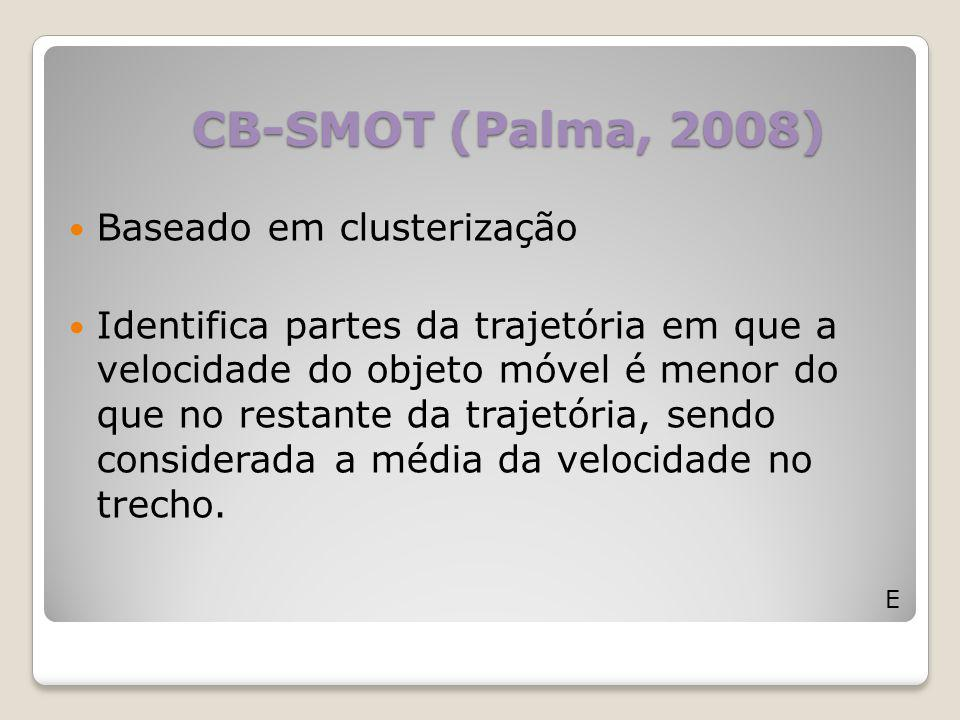 CB-SMOT (Palma, 2008) Baseado em clusterização