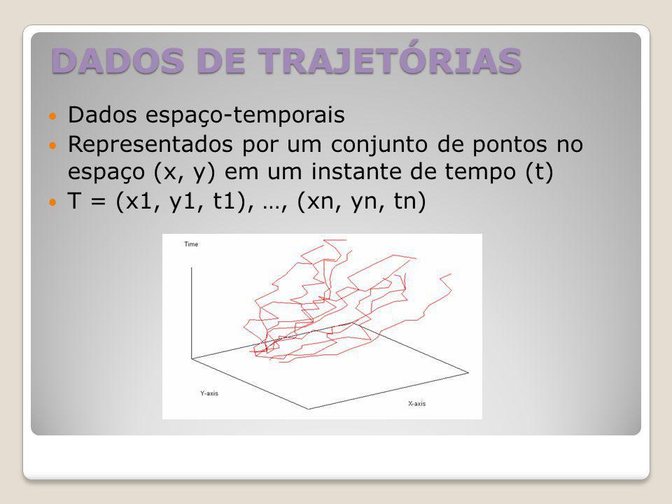 DADOS DE TRAJETÓRIAS Dados espaço-temporais