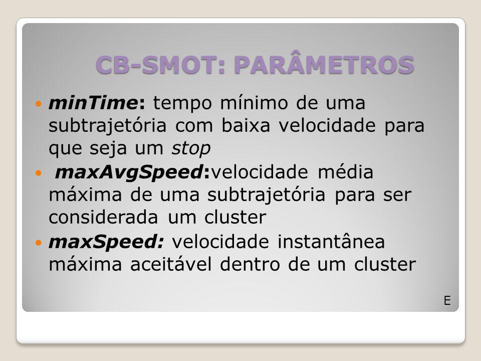 CB-SMOT: PARÂMETROS minTime: tempo mínimo de uma subtrajetória com baixa velocidade para que seja um stop.