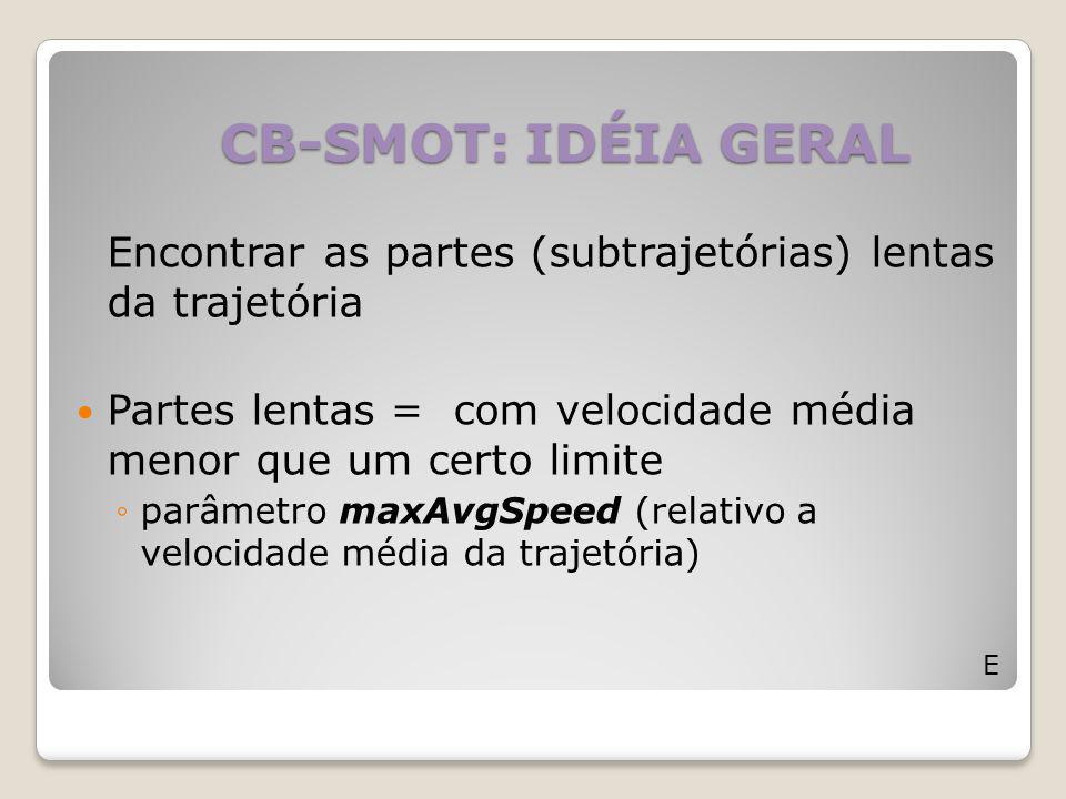 CB-SMOT: IDÉIA GERAL Encontrar as partes (subtrajetórias) lentas da trajetória. Partes lentas = com velocidade média menor que um certo limite.