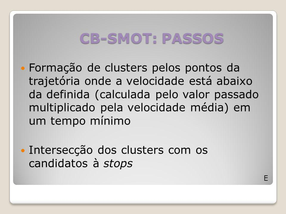 CB-SMOT: PASSOS