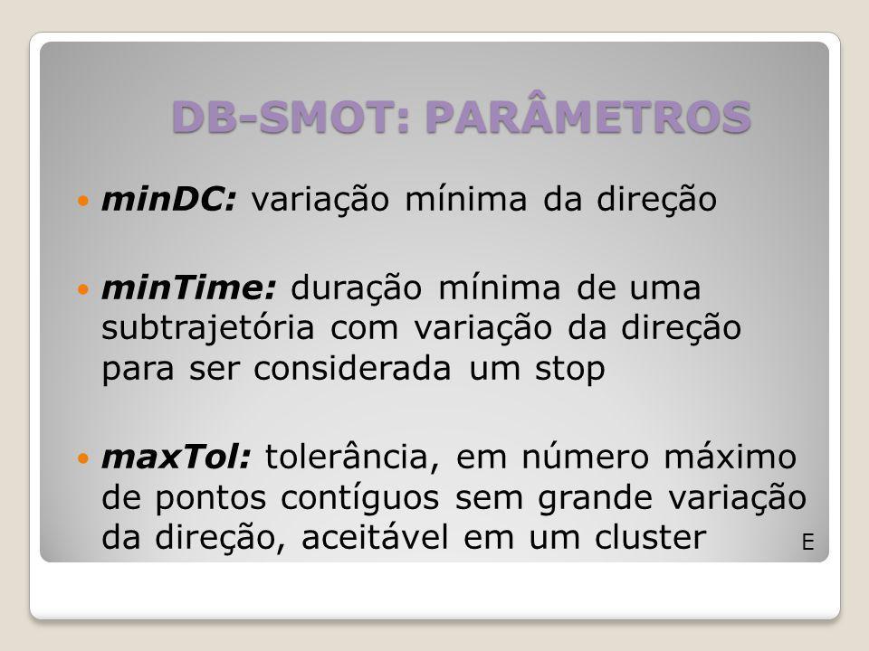 DB-SMOT: PARÂMETROS minDC: variação mínima da direção