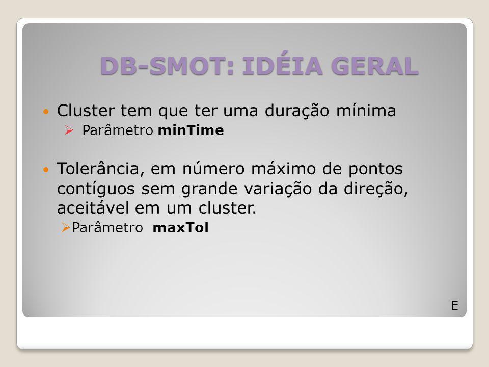 DB-SMOT: IDÉIA GERAL Cluster tem que ter uma duração mínima