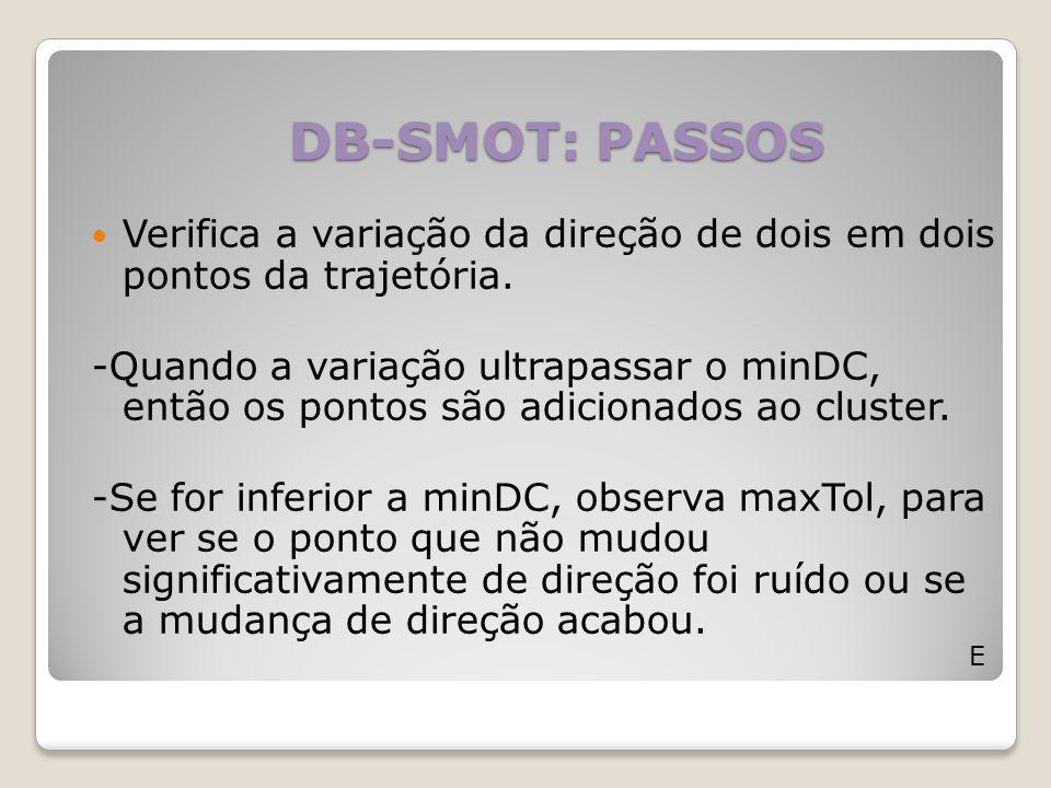 DB-SMOT: PASSOS Verifica a variação da direção de dois em dois pontos da trajetória.