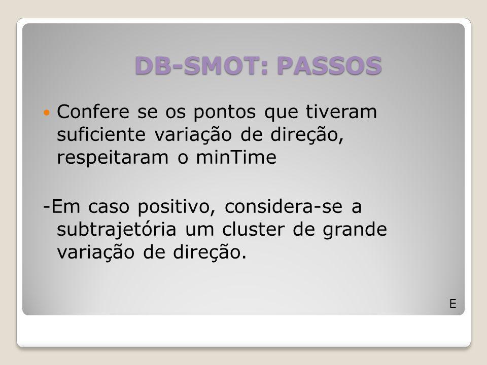DB-SMOT: PASSOS Confere se os pontos que tiveram suficiente variação de direção, respeitaram o minTime.