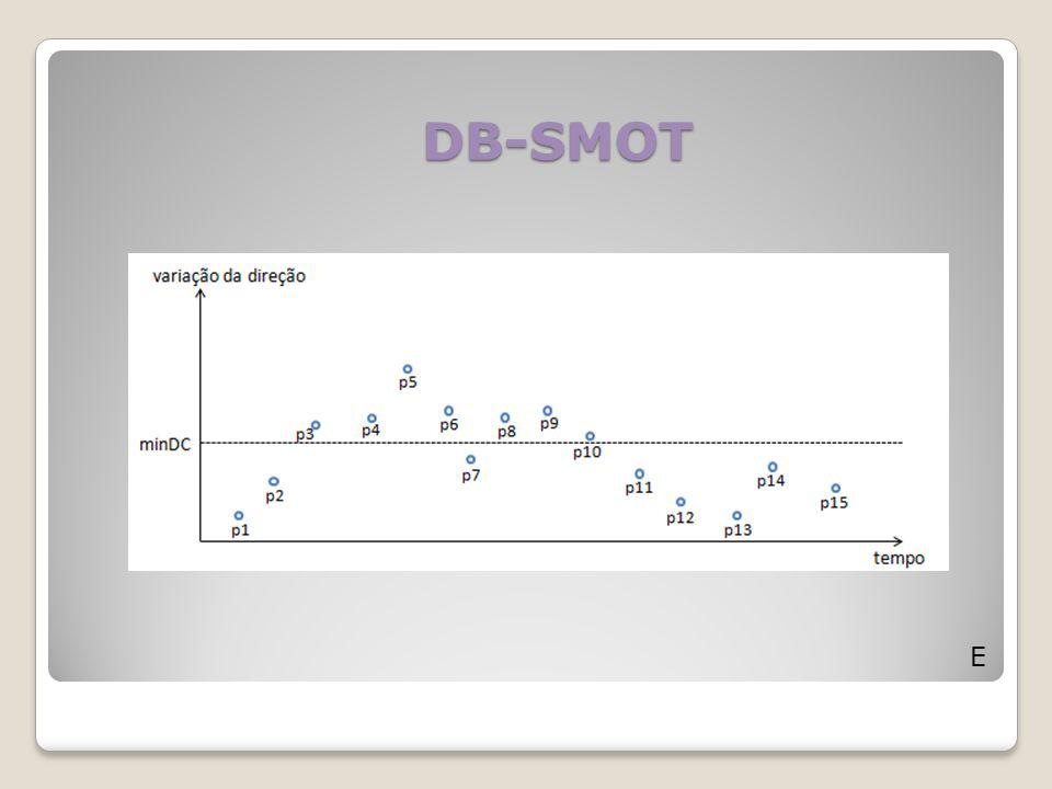 DB-SMOT E