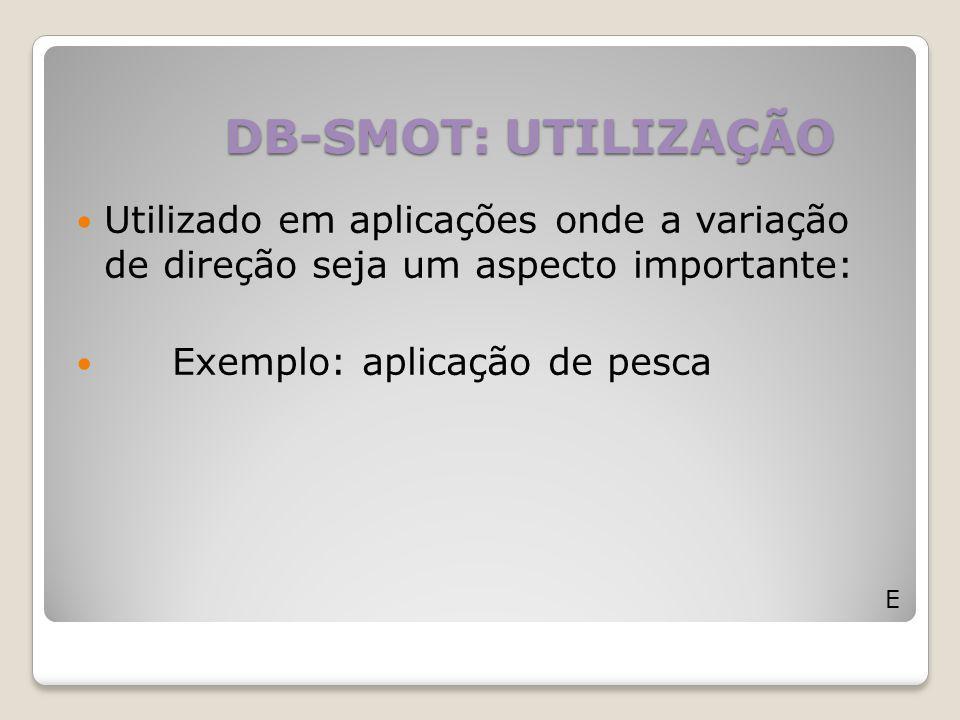DB-SMOT: UTILIZAÇÃO Utilizado em aplicações onde a variação de direção seja um aspecto importante:
