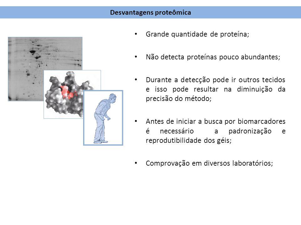 Desvantagens proteômica