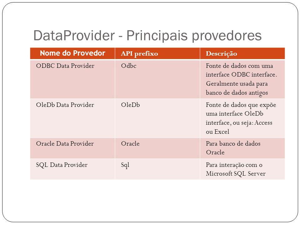 DataProvider - Principais provedores