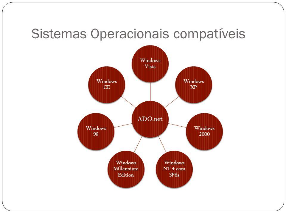 Sistemas Operacionais compatíveis