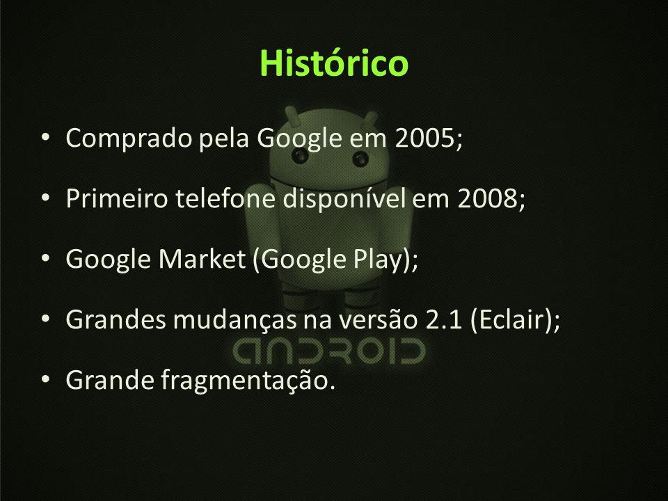 Histórico Comprado pela Google em 2005;