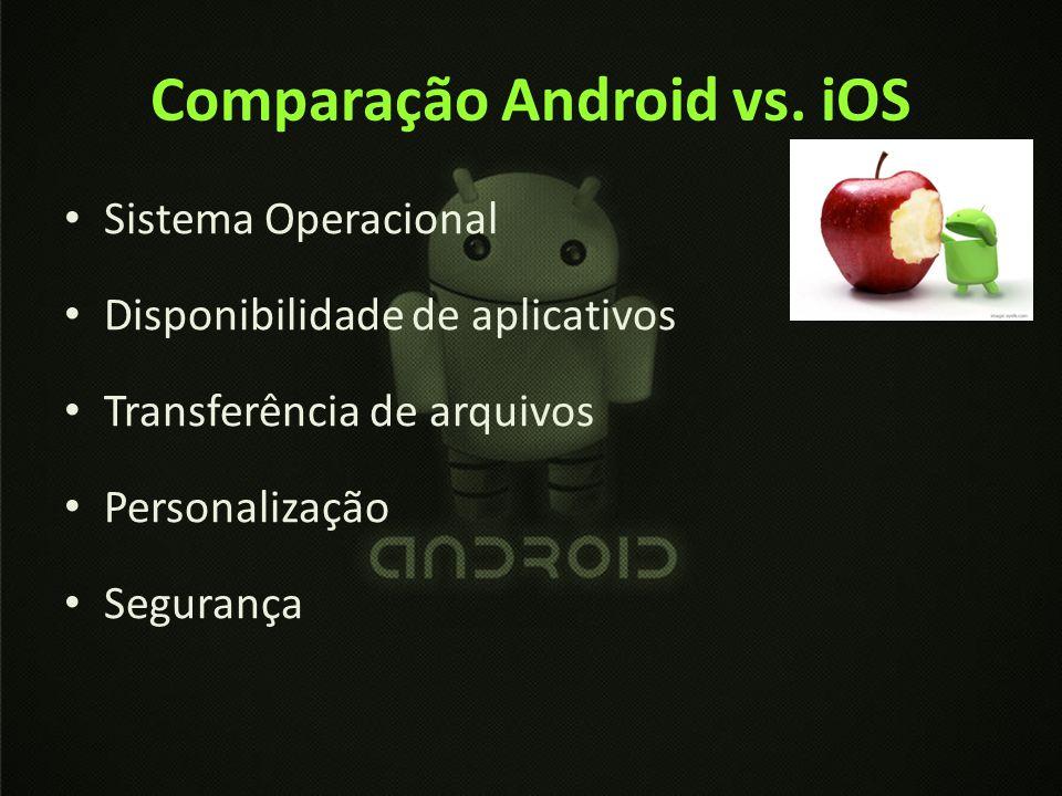 Comparação Android vs. iOS