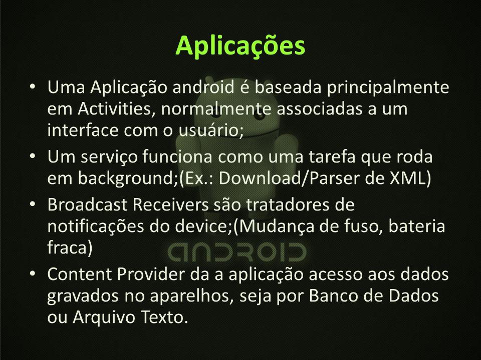 Aplicações Uma Aplicação android é baseada principalmente em Activities, normalmente associadas a um interface com o usuário;
