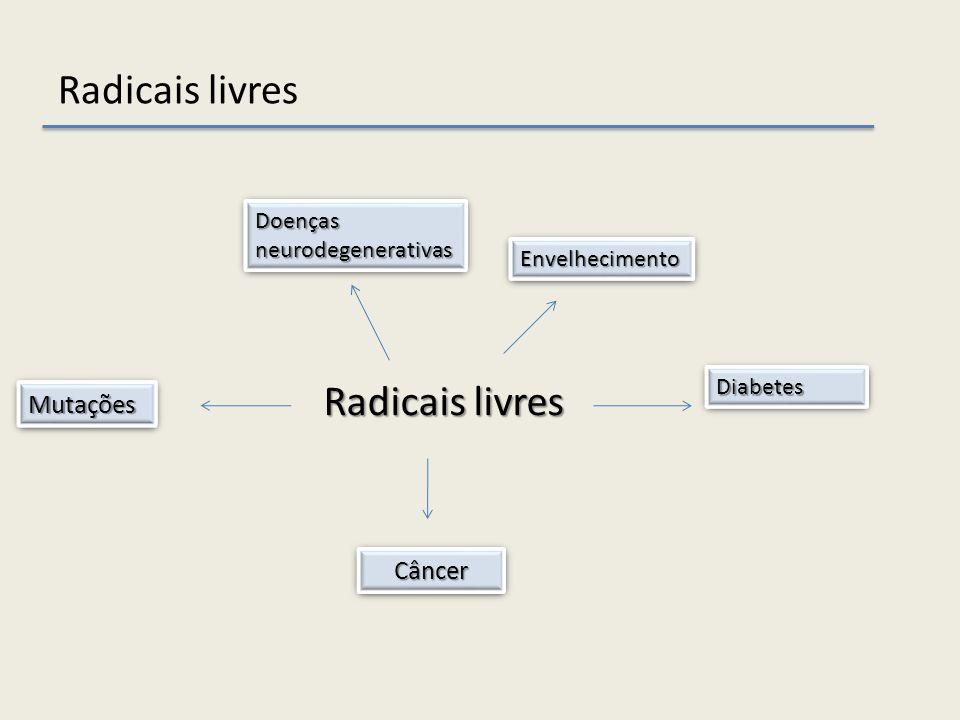 Radicais livres Radicais livres Mutações Câncer