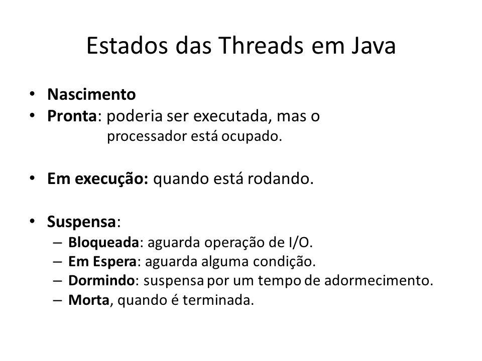 Estados das Threads em Java