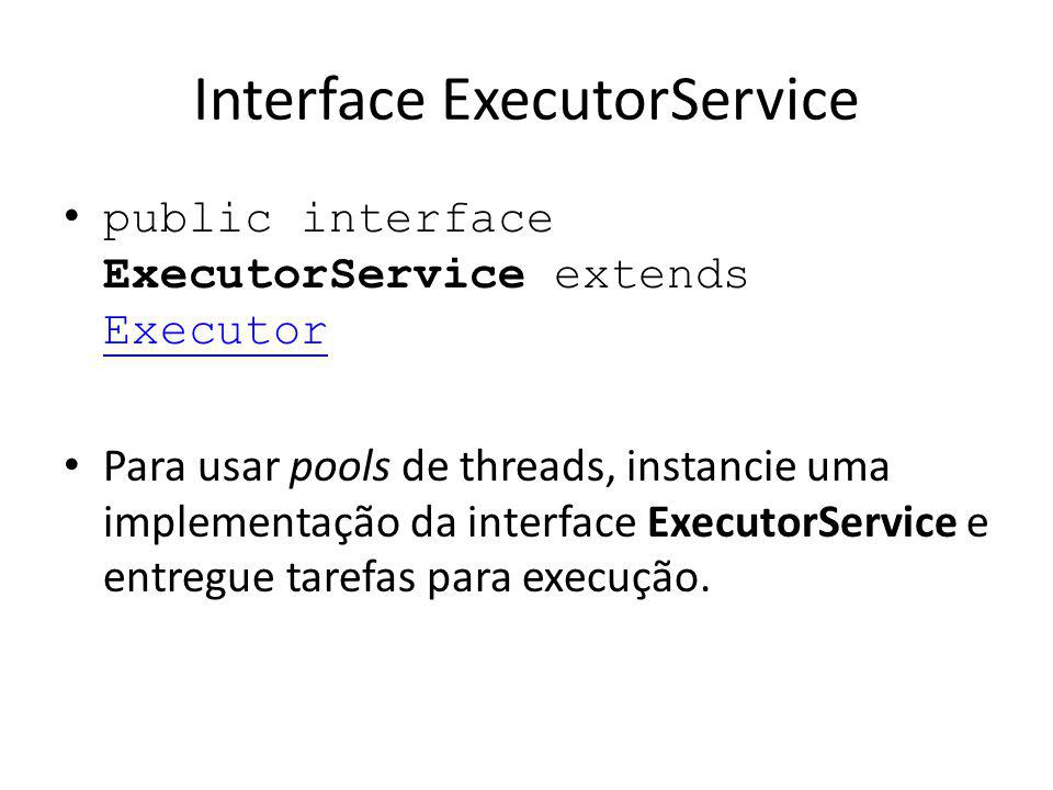 Interface ExecutorService