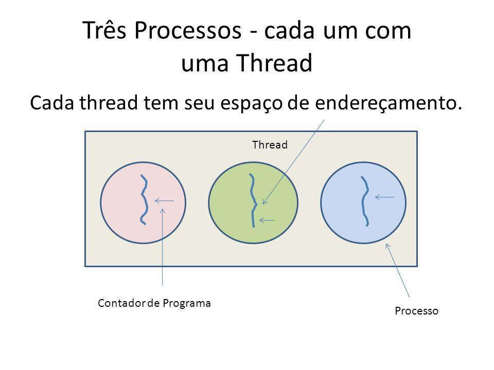 Três Processos - cada um com uma Thread