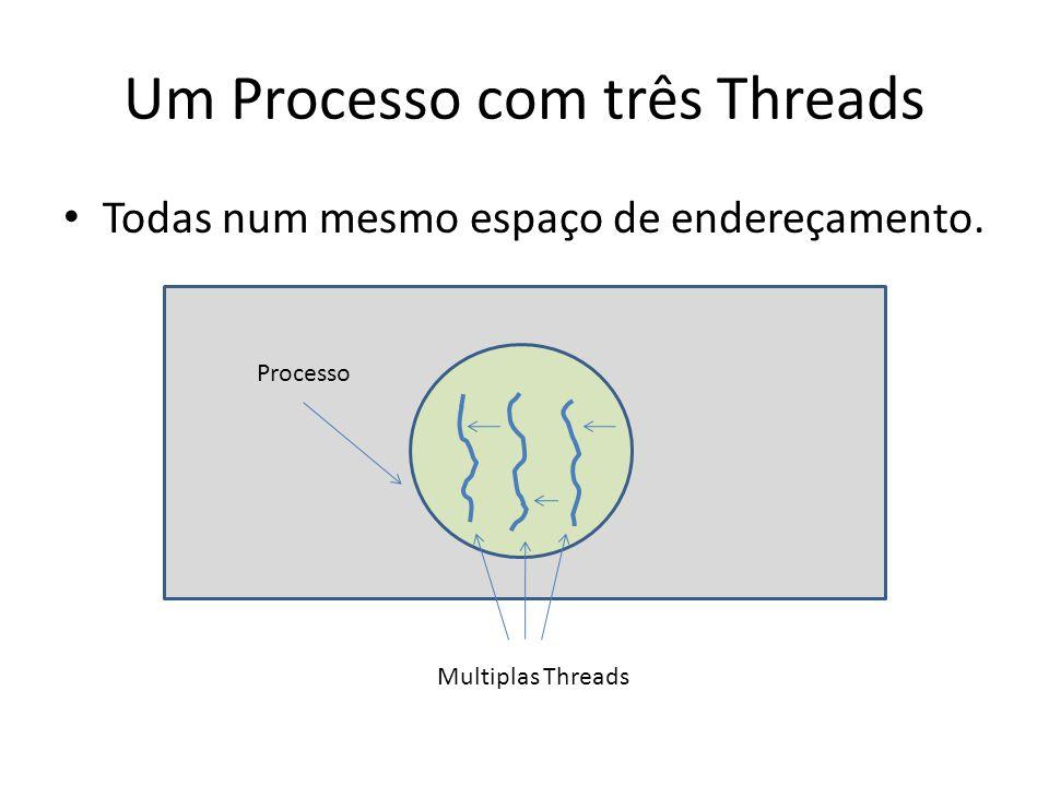Um Processo com três Threads
