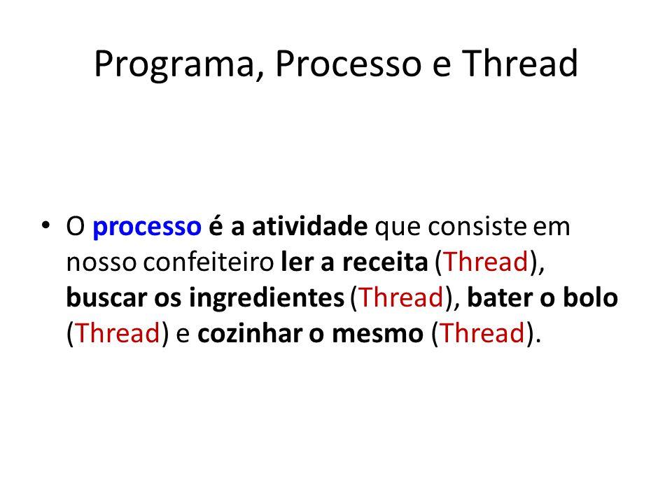 Programa, Processo e Thread