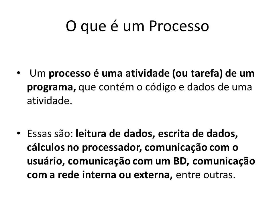O que é um Processo Um processo é uma atividade (ou tarefa) de um programa, que contém o código e dados de uma atividade.