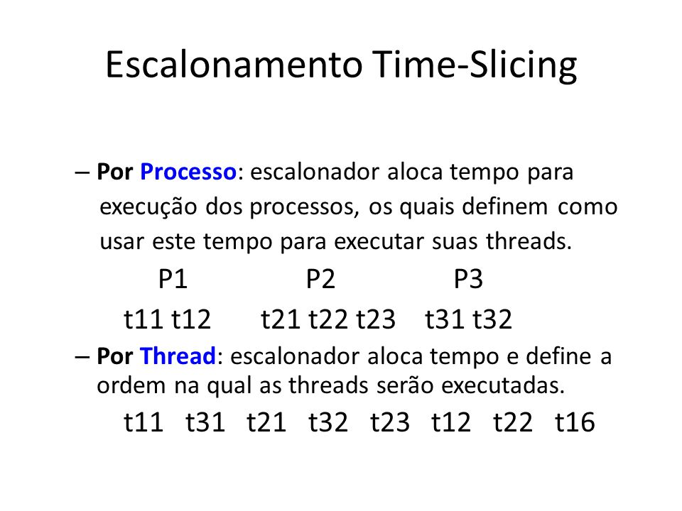 Escalonamento Time-Slicing