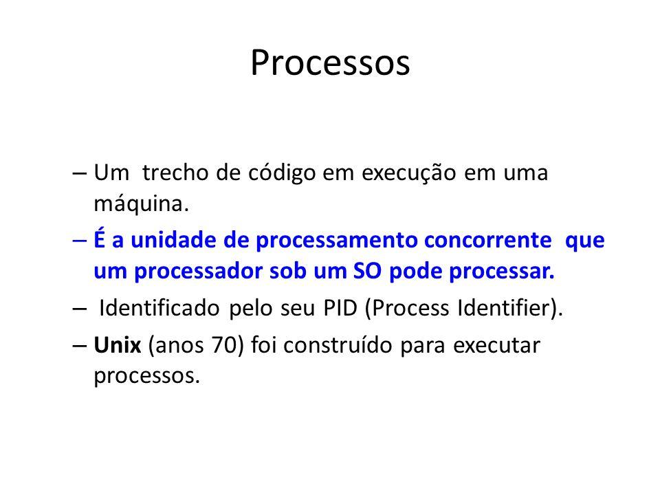 Processos Um trecho de código em execução em uma máquina.