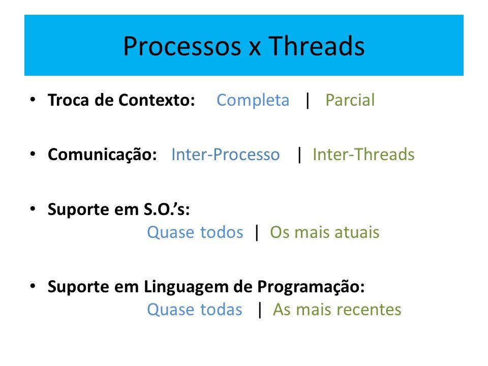 Processos x Threads Troca de Contexto: Completa | Parcial
