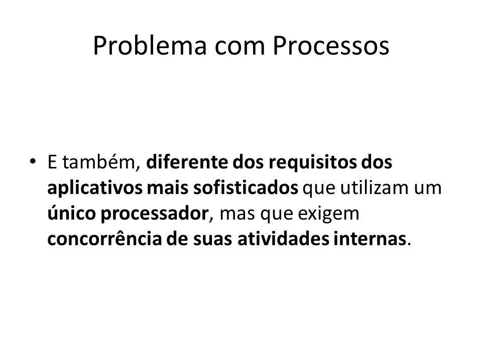Problema com Processos