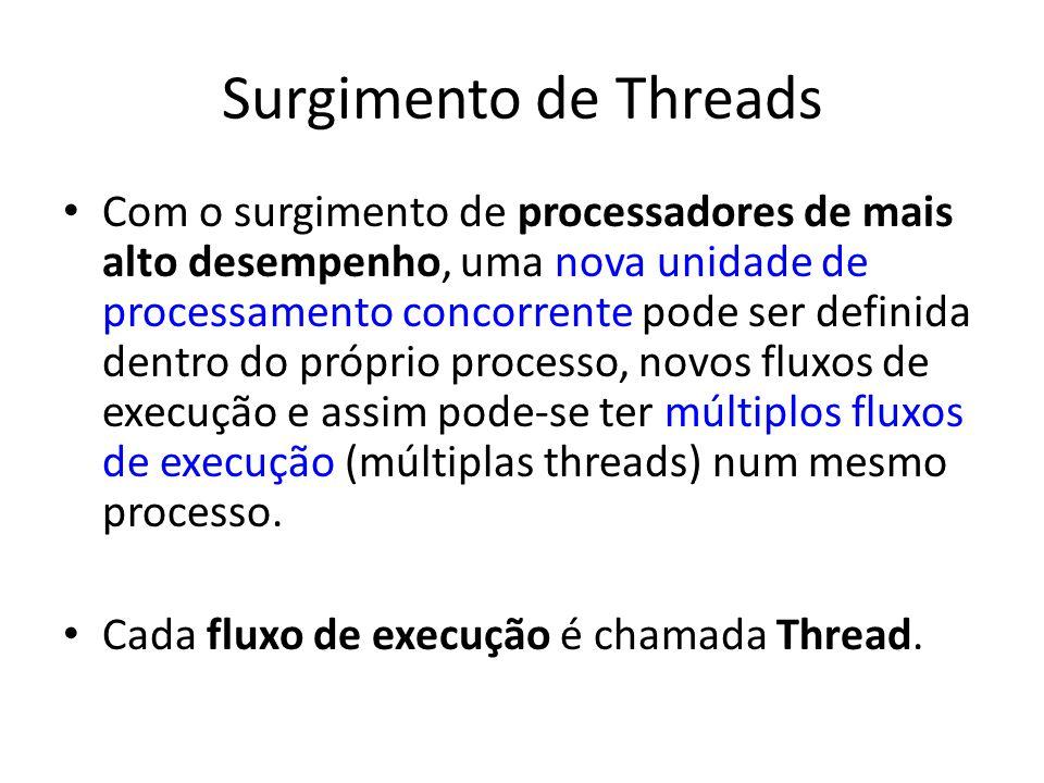Surgimento de Threads