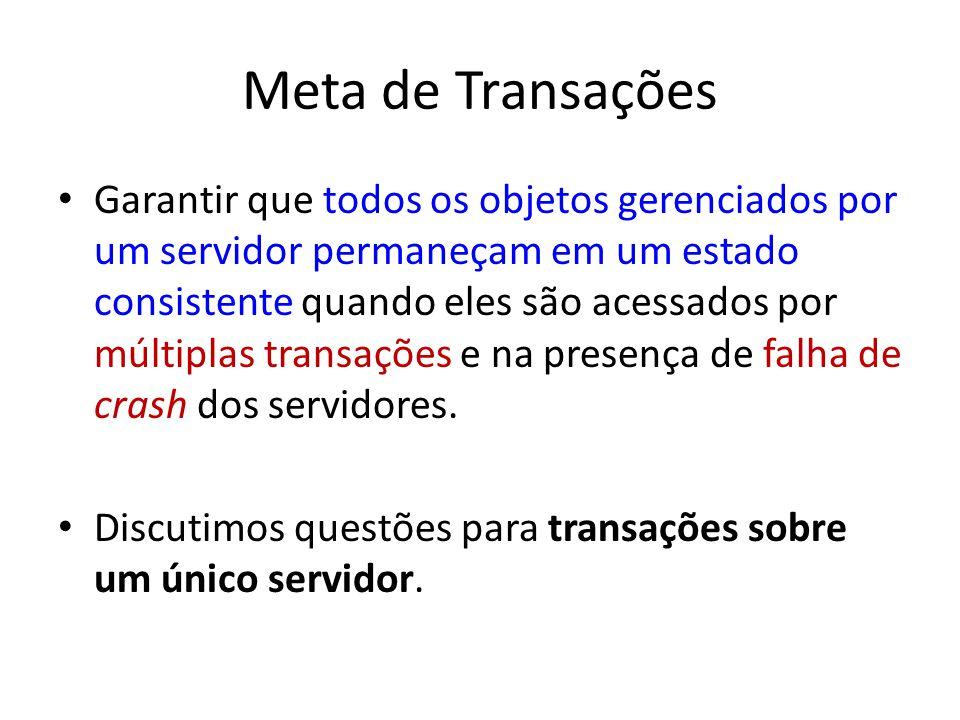 Meta de Transações
