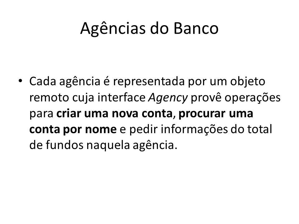 Agências do Banco