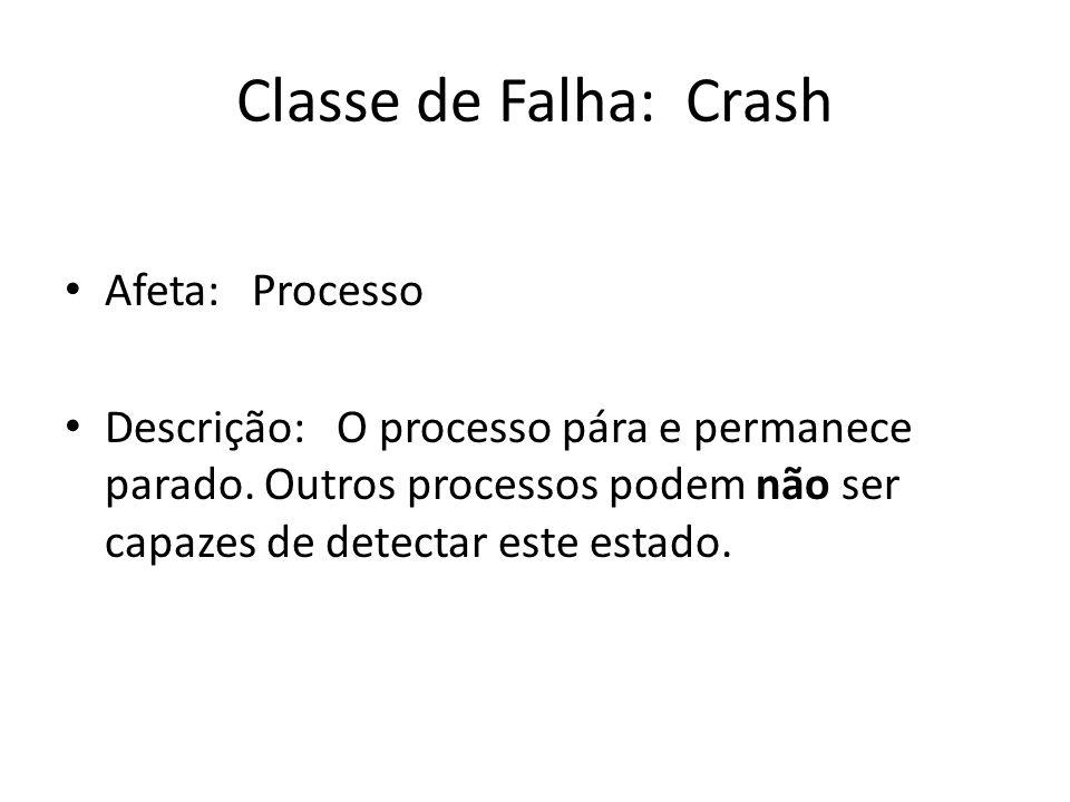 Classe de Falha: Crash Afeta: Processo